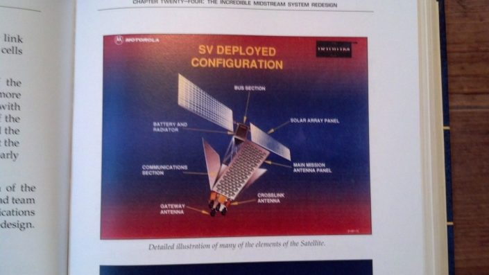 Základní popis částí satelitu Iridium